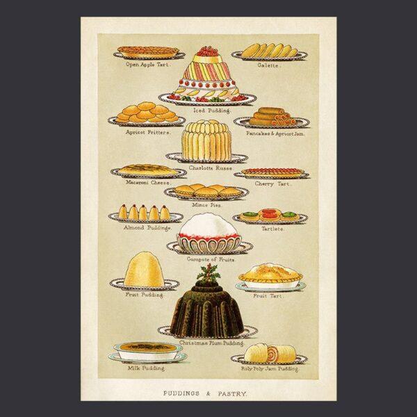 Mrs Beetons Puddings
