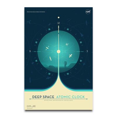 Atomic Clock Blue poster